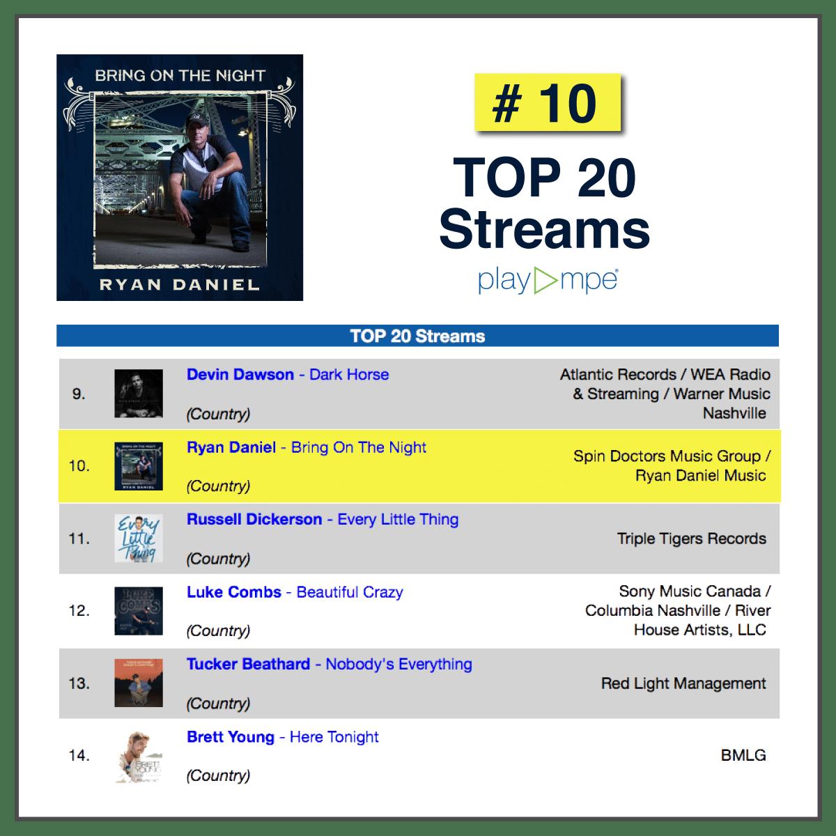 billboard hot 100 singles chart mp3
